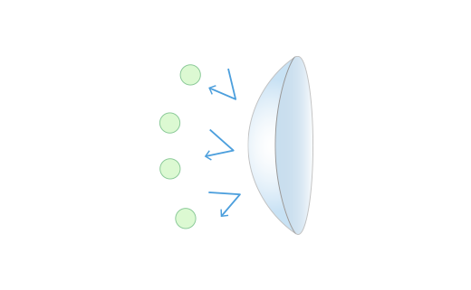 イオン性レンズ